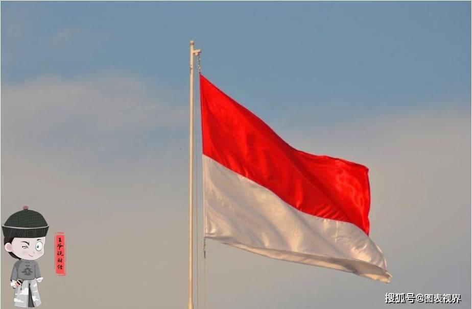 印尼gdp_中国、印度、印尼、南非、墨西哥历年人均GDP数据比较