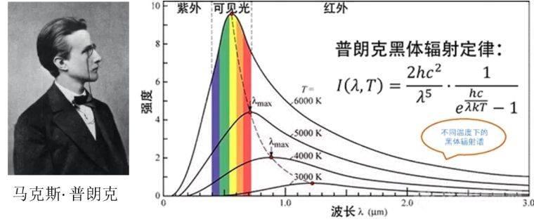 红外线发现火源的原理_郭晶晶红外线照片