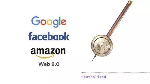 Web3才是互联网本该有的样子  第62张 Web3才是互联网本该有的样子 币圈信息