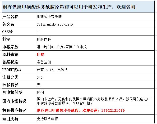 甲磺酸沙非胺片进入审批阶段,南京正大天晴将拿下首仿