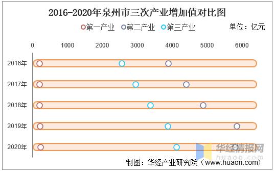 南安市2020年gdp_2020百强县出炉!南安位列第17位,GDP、增长速度均低于惠安县