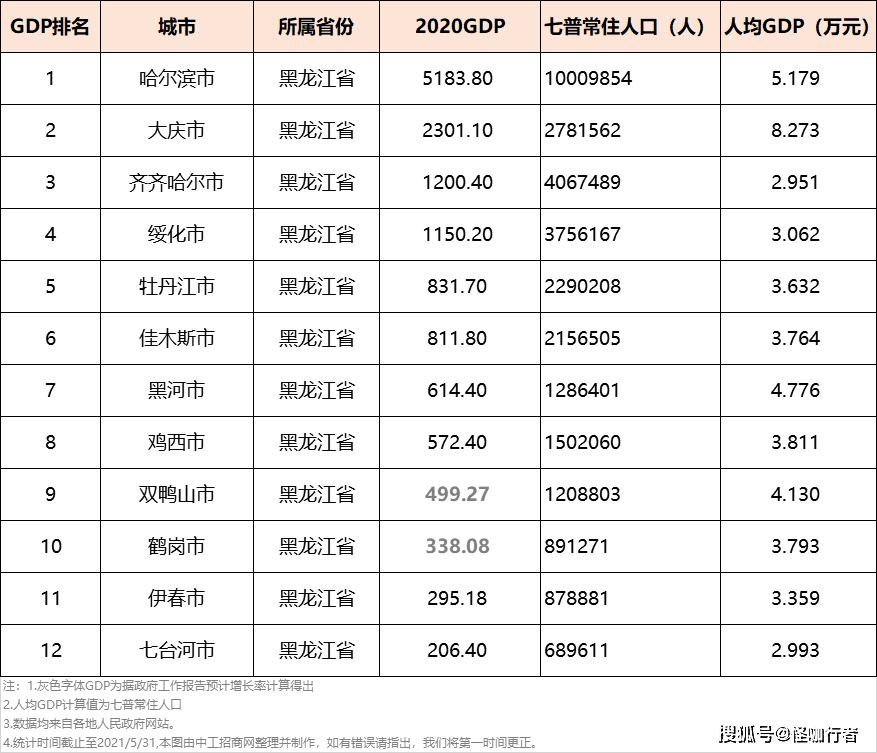 2021年gdp百强县福建_2021年百强县榜单 分化有点狠
