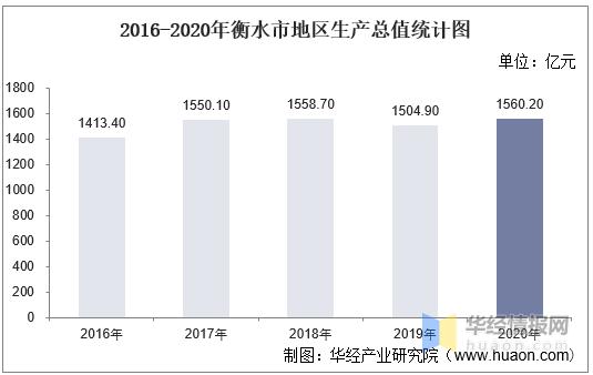 2020年各市gdp_2020年上海市及各区经济财政情况全梳理