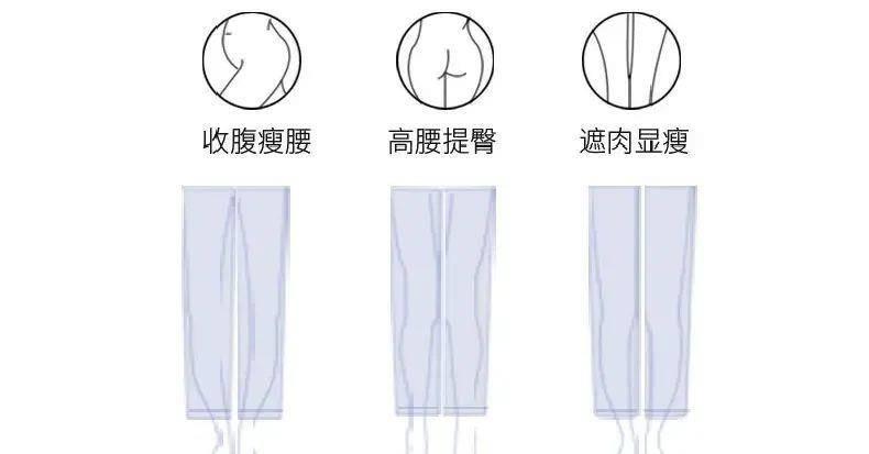 下半年流行的4条裤子,谁穿谁时髦