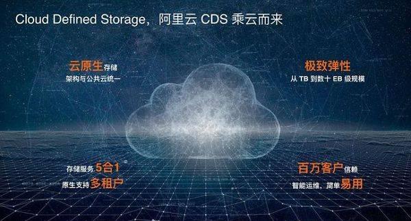 阿里云存储服务全面升级全新ESS网盘改单,D云盘性能提升300%且时延降低70%-奇享网