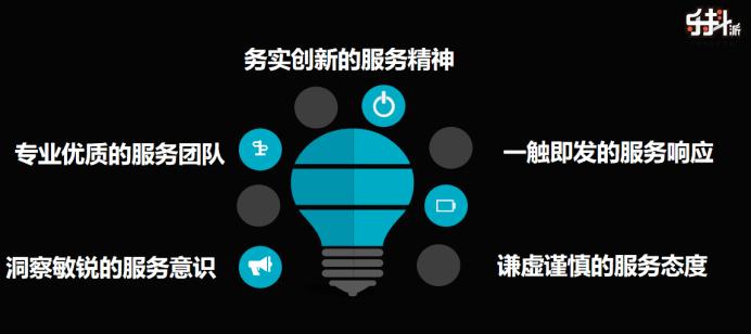 苏州韶风文化助力传统行业转型升级