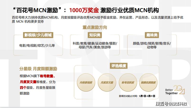 华为视频发布百花号MCN激励计划:一年内千万现金奖励创作者