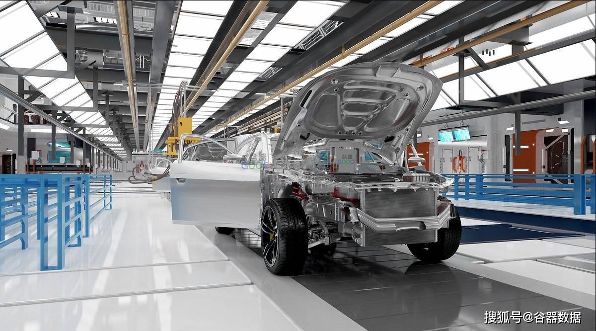 汽车零部件行业的特点与发展b5e