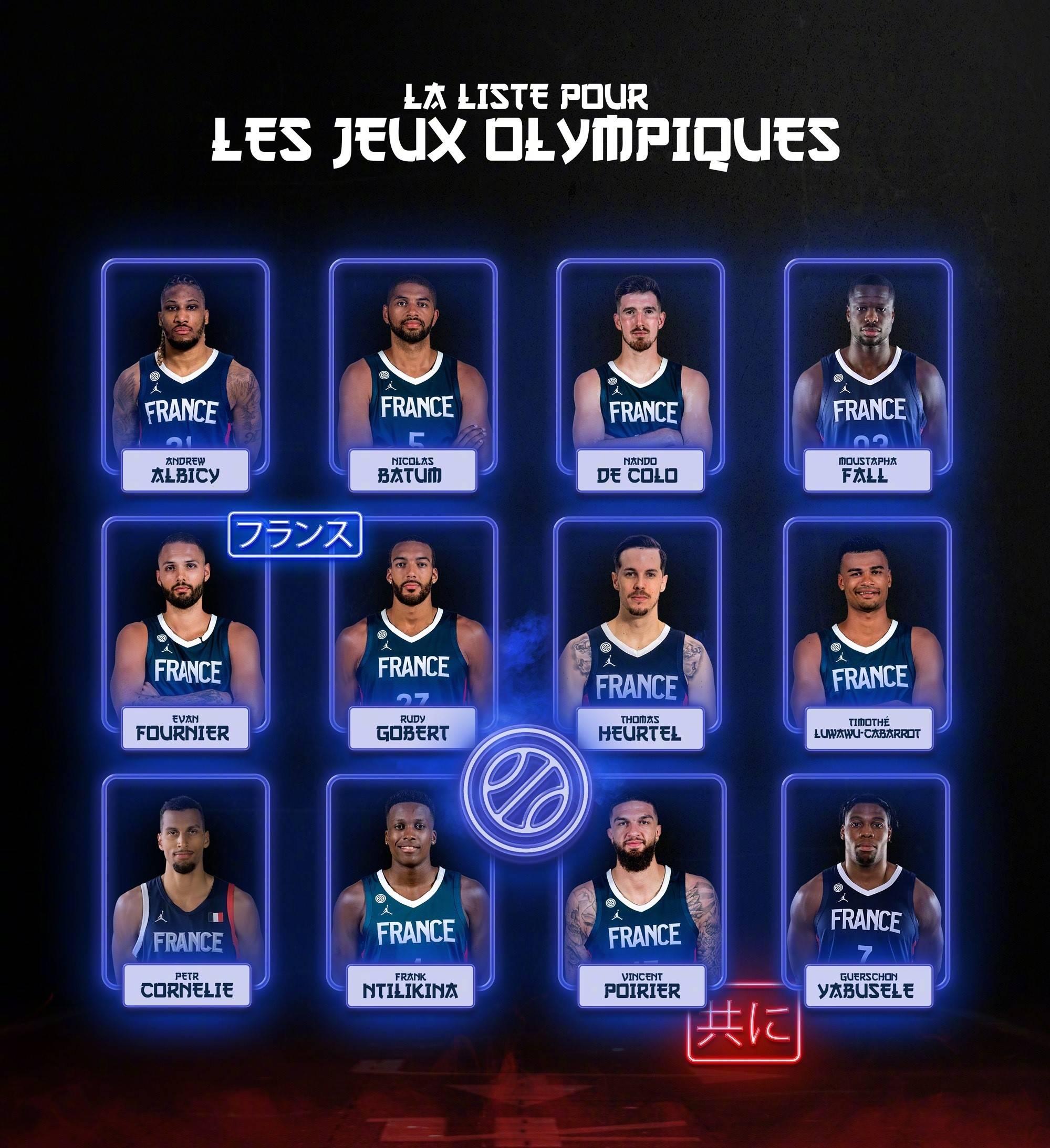 法国男篮公布奥运会名单:戈贝尔巴图姆领衔