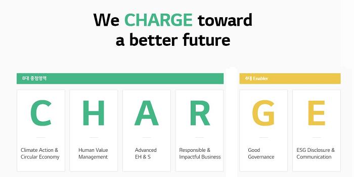聚焦全面碳中和 以ESG经营创造长期价值——LG新能源发布ESG愿景及战略