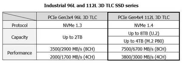 DB-En国外服务器购买cdn服务器是什么gines数据库流行度7−8月排行揭晓!