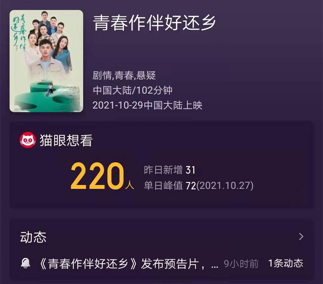叶祖新蒋梦婕新片将映,预售票房竟然为0元,但却是佳作气象