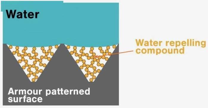 真神奇!科学家研制可耐刮擦的新型防水装甲