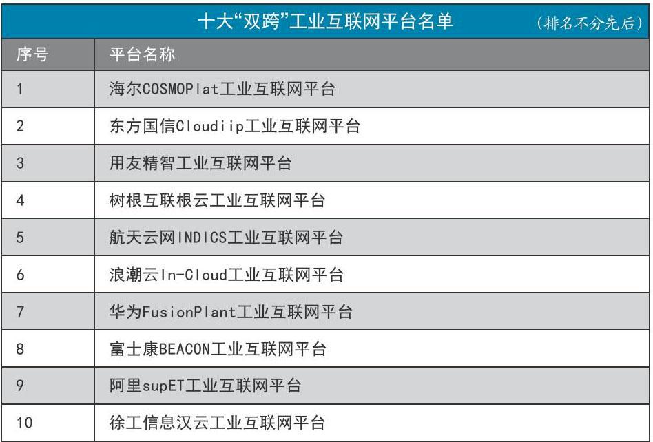 徐工旗下工業網際網路企業擬分拆上市,關聯交易佔比較高