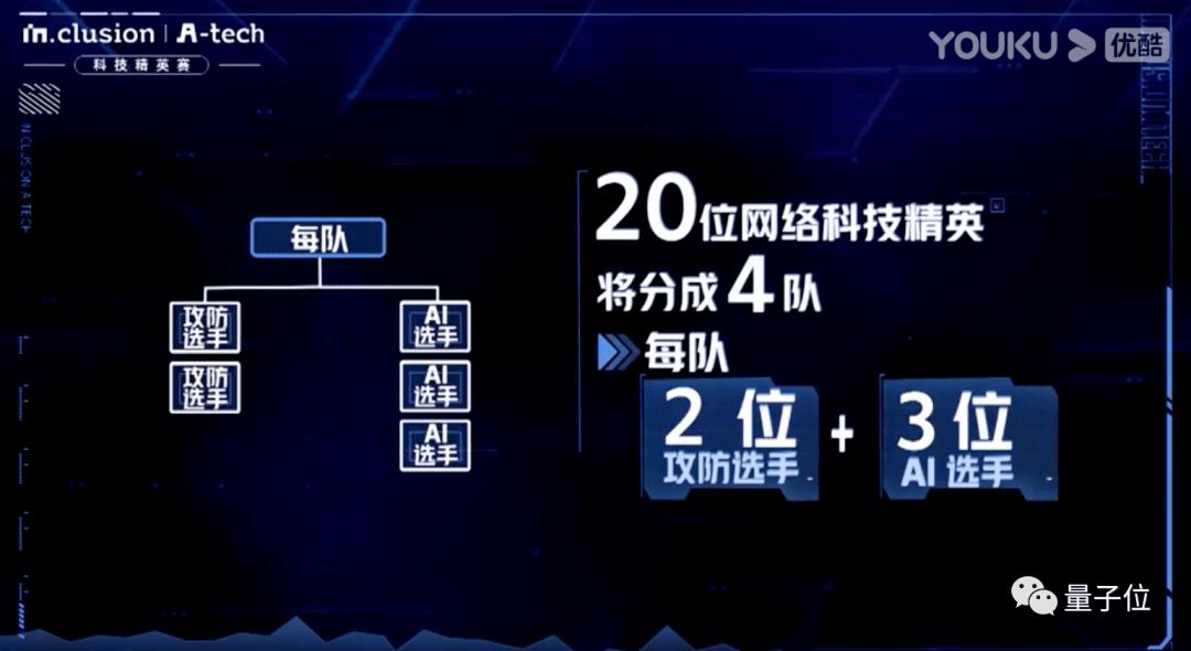 中国首档程序员真人秀,20位选手找bug做模型,结果一开场主办方就惨遭攻击