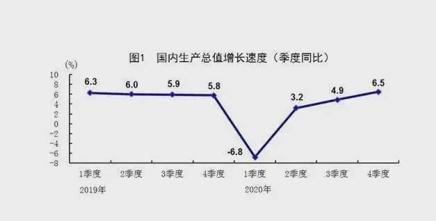 gdp100万亿省份_重磅 中国首迎10万亿GDP省份,经济总量接近100万亿元,人均GDP突破1万美元