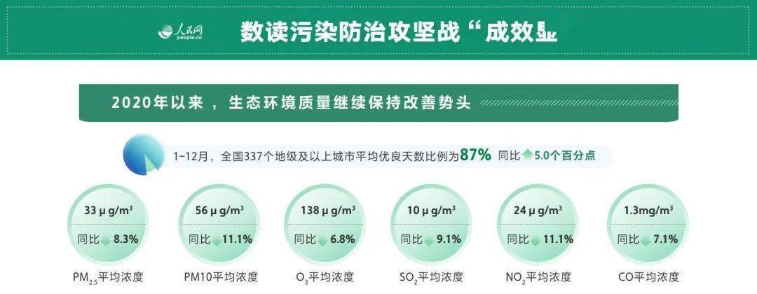 绿色发展 描绘美丽中国新画卷