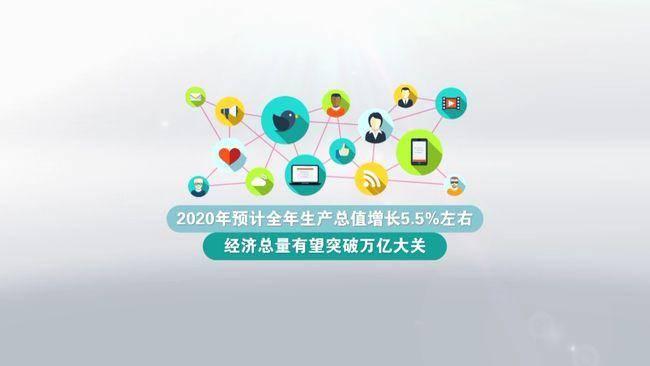 福州西安2020gdp_官宣 泉州 南通GDP突破1万亿元,万亿GDP俱乐部城市或达24座
