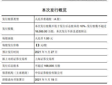 中国黄金首次公开发行股票招股意向书:拟发行不超过1.8亿股普通股A股