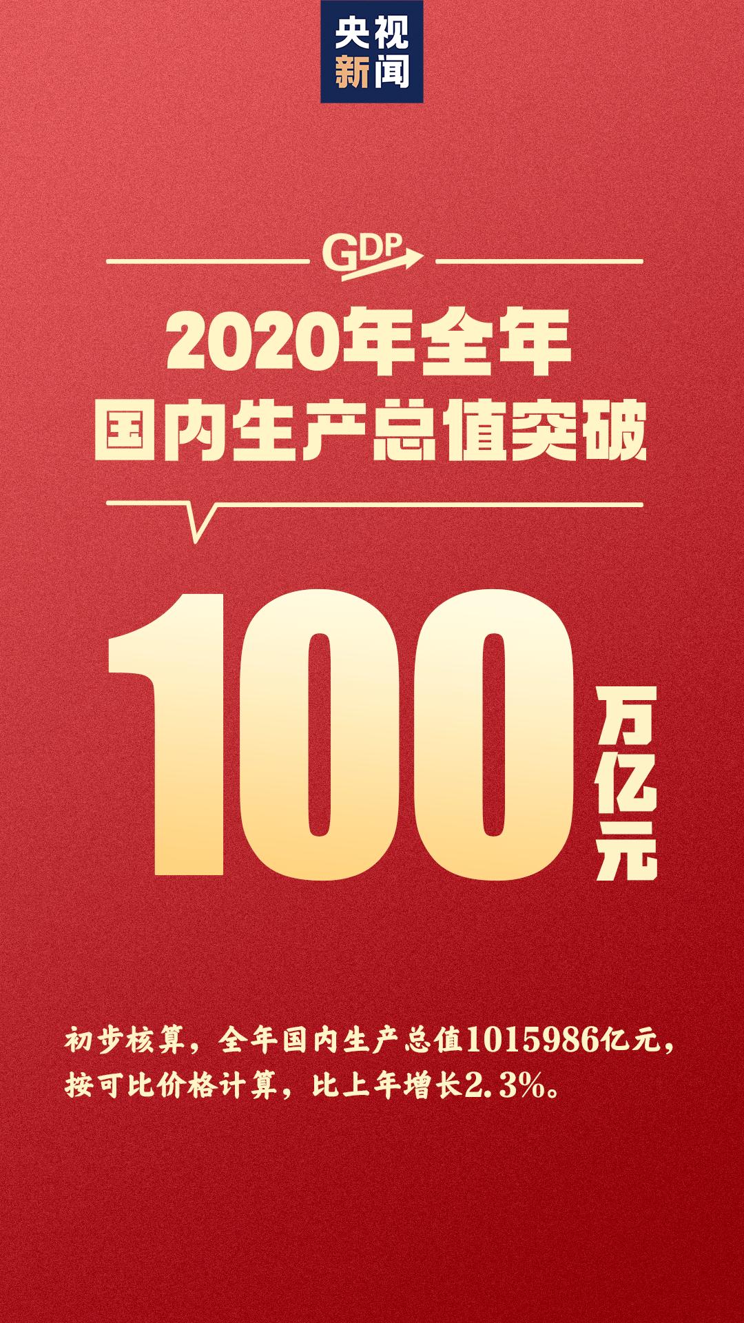 2020南京栖霞gdp_2020年中国GDP排名苏州第六 南京第十,南京都市圈获得国家支持