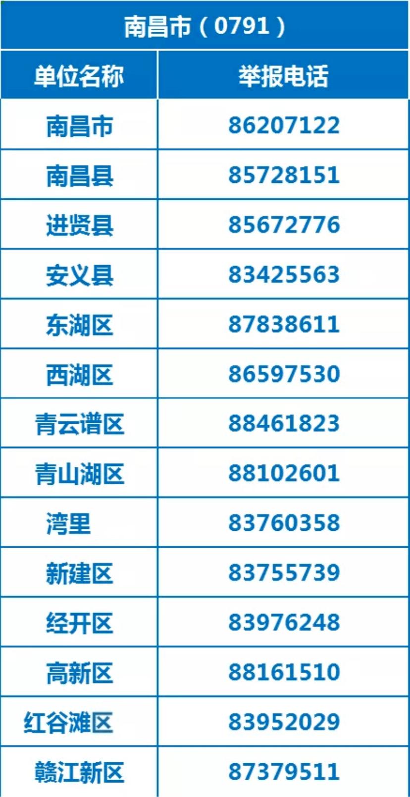 江西省教育厅发布重要通知!事关寒假!
