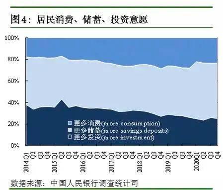 央行权威预测:一季度房价是涨是跌?开年福建这城房贷利率降幅领跑二线!  第4张