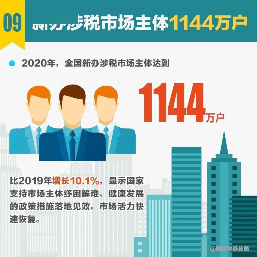 2020年中国的经济总量_2020世界经济总量图片
