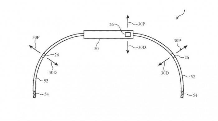 苹果专利显示:未来Apple Watch表带或将配备全景或3D摄像头