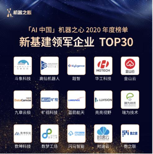 """旷视科技深度探索AI领域 获""""AI中国""""机器之心2020年度评选多项大奖"""