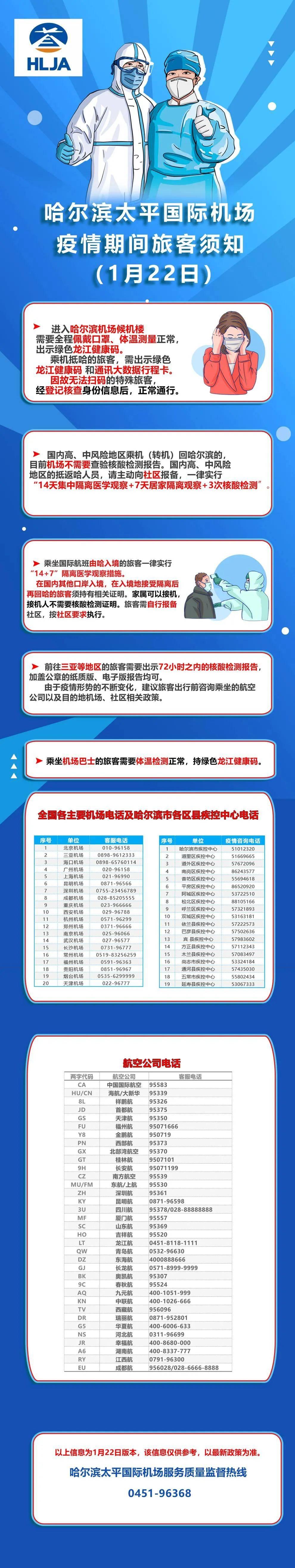 哈尔滨太平国际机场疫情期间旅客须知