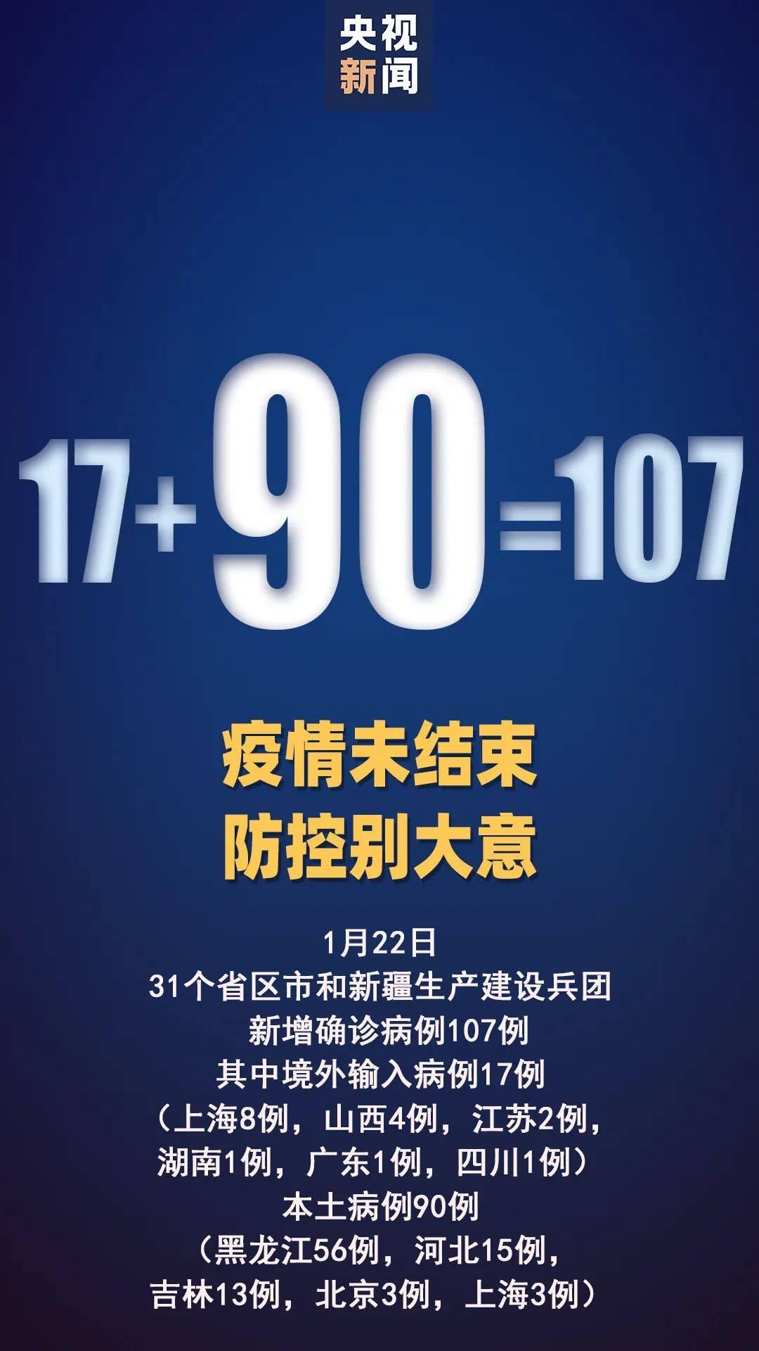 本土+90!在这5省市→