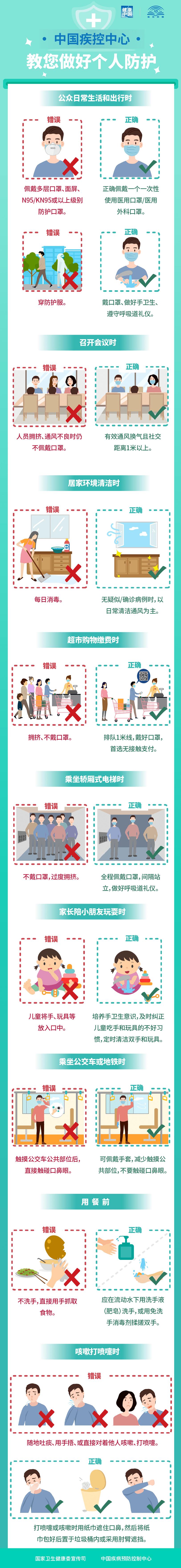 防疫科普知识⑱ 个人防护要做好,来看权威攻略→