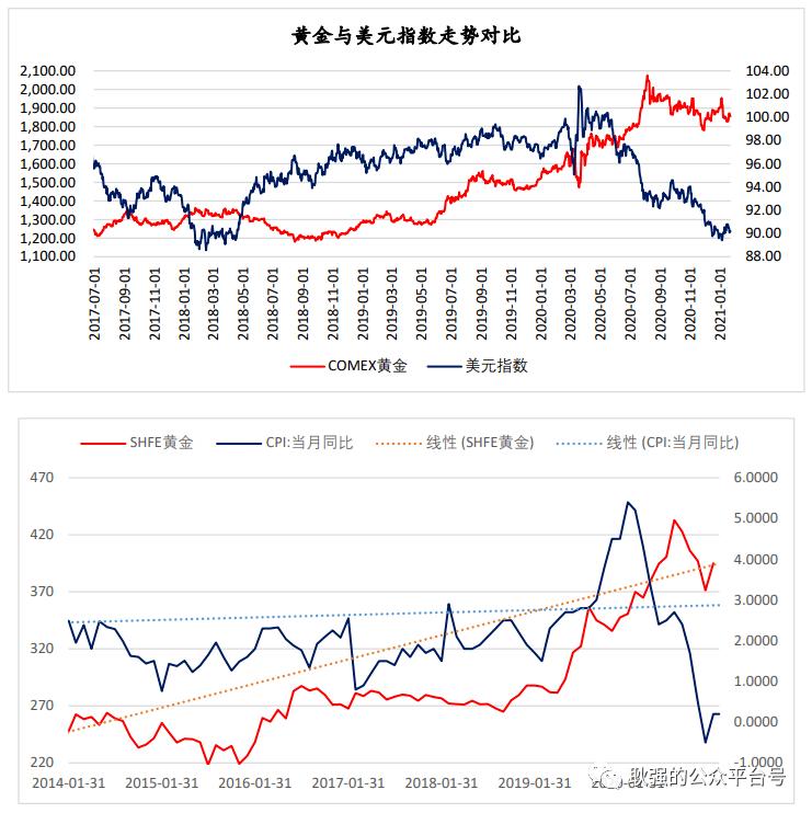 中国的经济总量股市严重高估_2015中国年经济总量