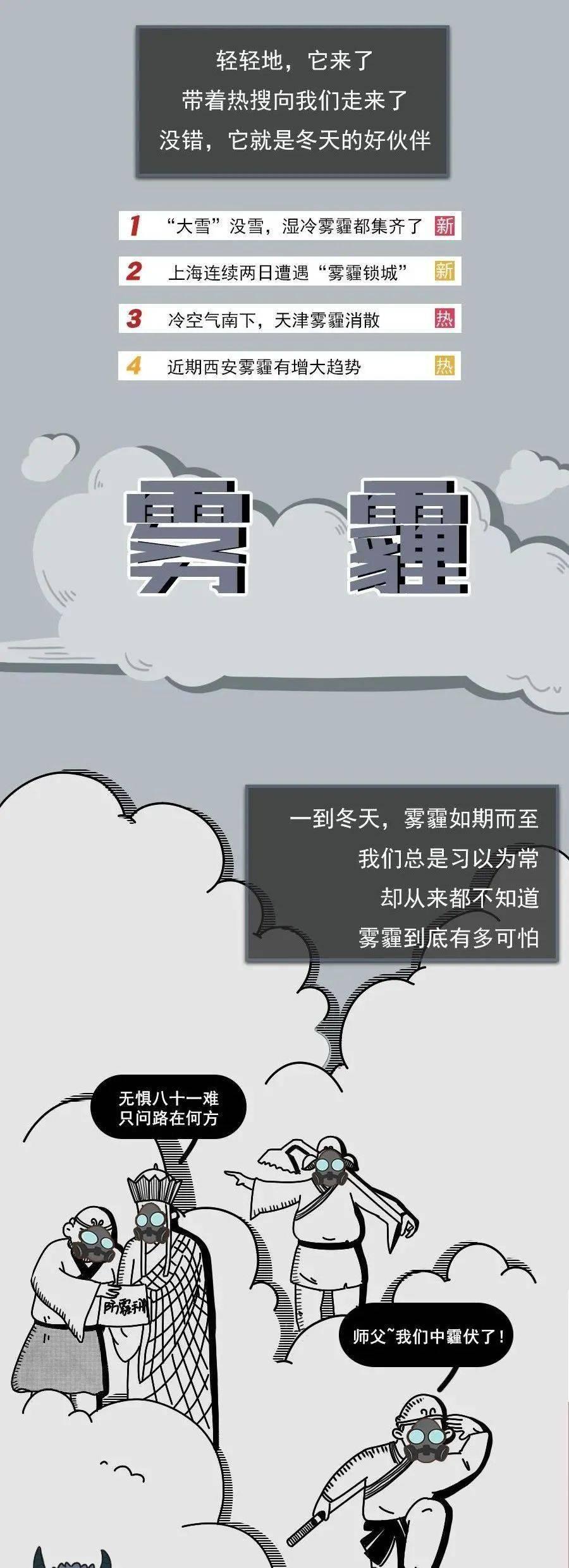 『媛媛话环保』第578讲:雾霾进入人体全过程曝光