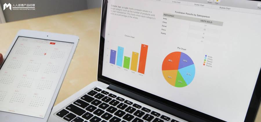 OSM模型,最接地气的业务分析框架