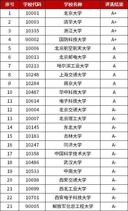计算机排名_超级计算机排名