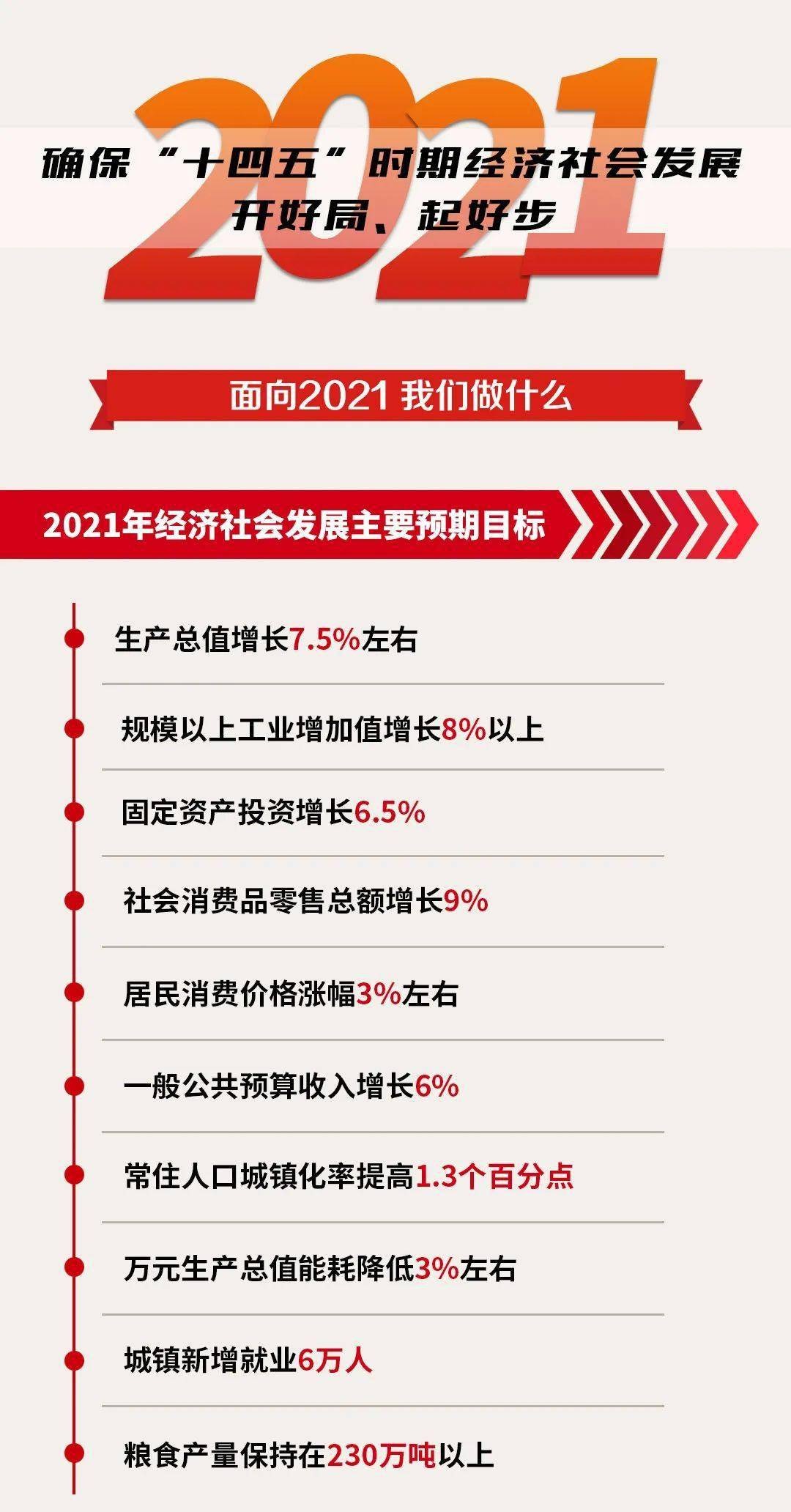 政府工作报告2021年gdp预测_好买财富 基金 私募 信托 专业的投资顾问