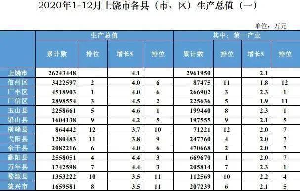 合肥各县gdp2020_合肥gdp历年图
