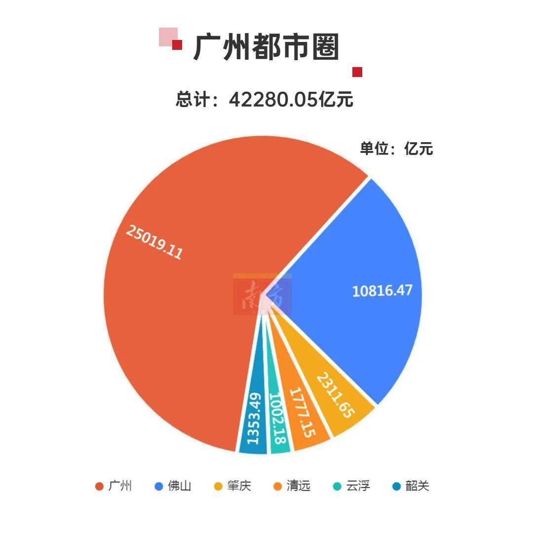河源2020gdp多少_广东21地市2020年GDP陆续公布,河源排名第...