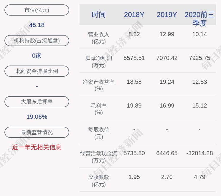 戴克股份:2020年净利润8208.65万元,同比增长16.10%