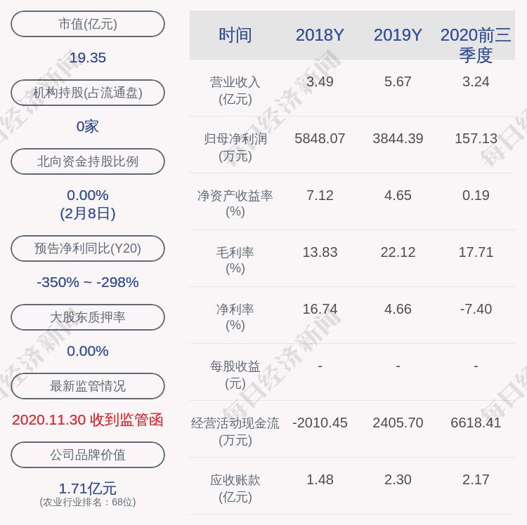 深圳证券交易所翔朗源有限公司发出关注函