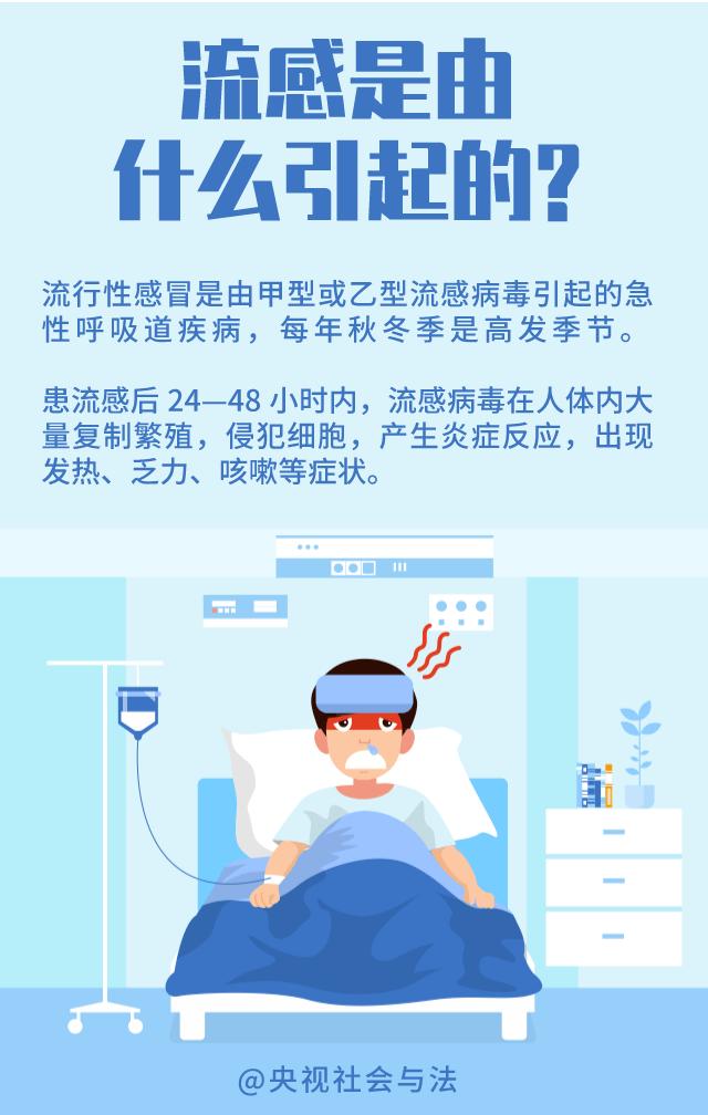 流感高发季到了,今年怎么防?