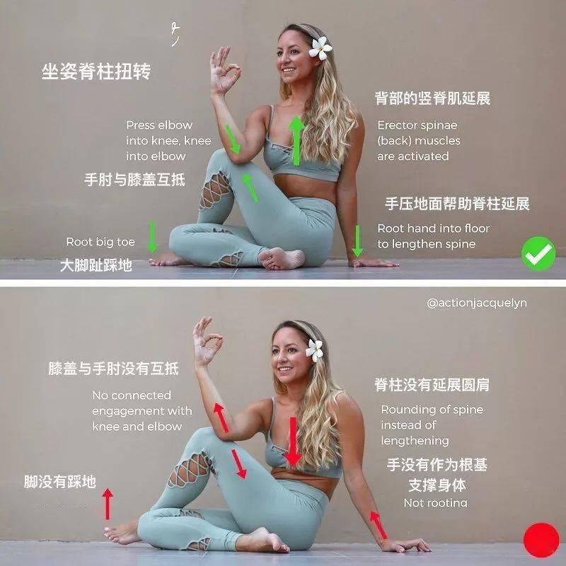 """过年在家练瑜伽,练对很重要!分享31个瑜伽体式""""正误对比&发力走向图_补充"""