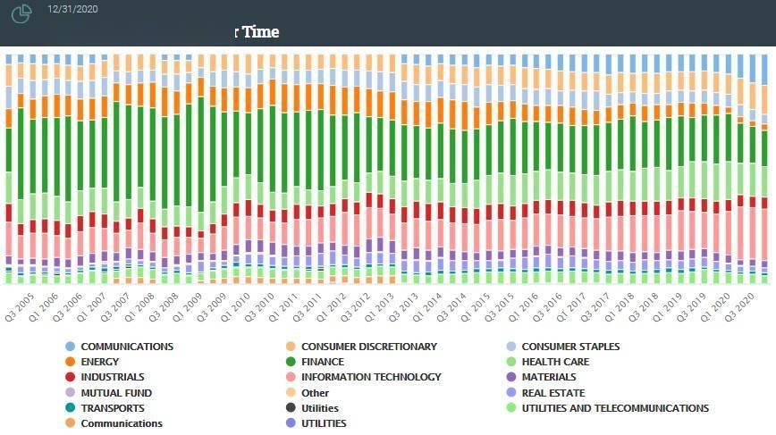 网上兼职去哪里找比较好?瑞信(CS.US)Q4持仓:重仓苹果(AAPL.US)等科技巨头,加仓百度(BIDU.US)、特斯拉(TSLA.US)