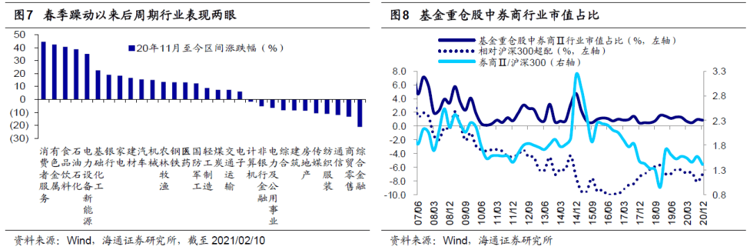 海通策略:假期海外股市上涨,助力A股延续节前涨势
