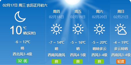"""山西明天气温""""大转变""""!以下地区气温将升到25度  第1张"""