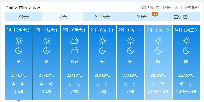 """今年1号台风""""杜鹃""""或将生成!海南这三天:有冷空气,最低13℃"""