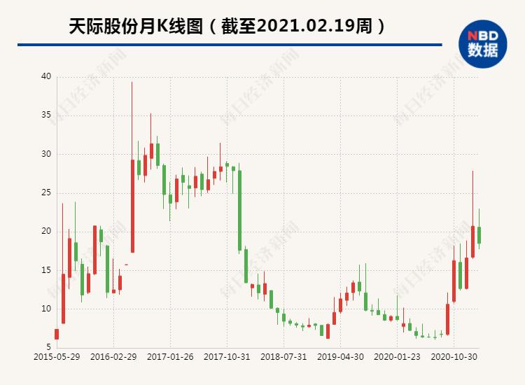 潮汕富豪遭小贷公司讨债数百万