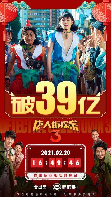 电影《唐人街探案3》总票房破39亿