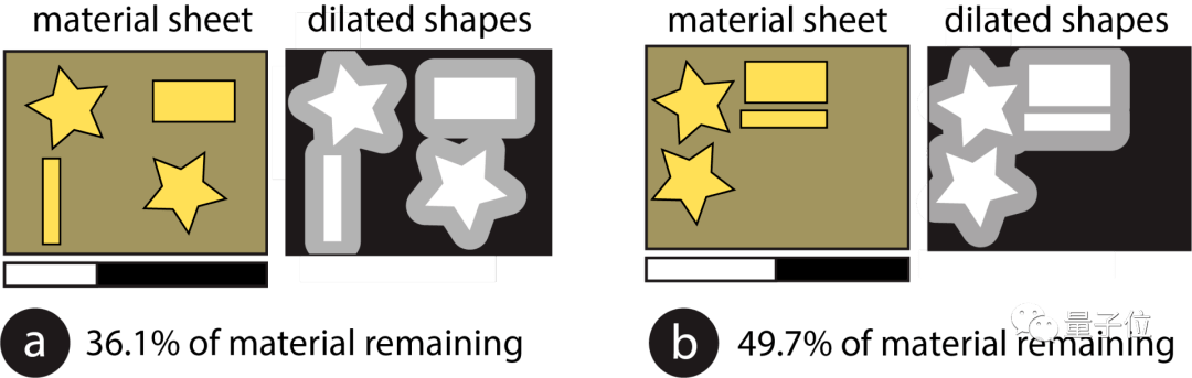 "MIT开发AI新工具,替设计师""省材料钱"":支持实时预览、兼容CAD软件丨开源"